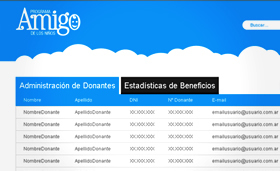 Diseño Dashboard Unicef